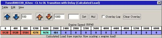 CL to OL Transition with Delay (Calculated Load)