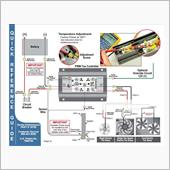 Derale Part No.16795 - PWM Controllerの画像