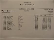 '15 REV SPEED All Style Meeting Rd.1