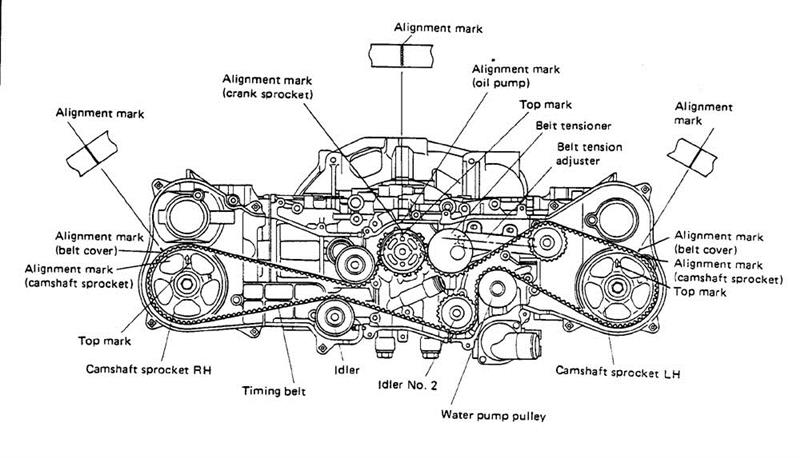 Kia Soul Rear Wheel Diagram also Cabin Air Filter Location 2008 Dodge Ram 2500 likewise Ford Mustang V6 And Ford Mustang Gt 2005 2014 Fuse Box Diagram 400063 likewise 2006 3 0 Subaru Boxer Engine Diagram furthermore 3h7ry Re 2004 Chevy Colorado The Blower Not Working. on 2012 kia sportage fuse box diagram