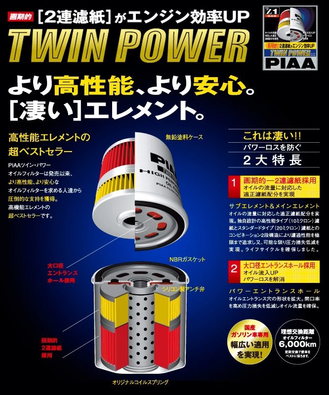 PIAA twinpower magnetic filter