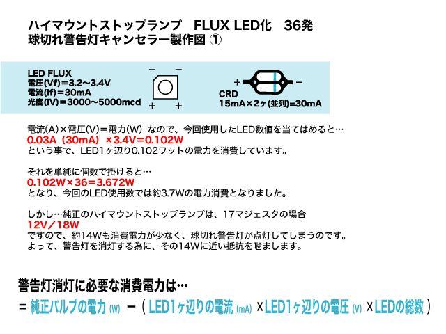 17マジェ 【警告灯キャンセラー 取付要領と考察 ①】