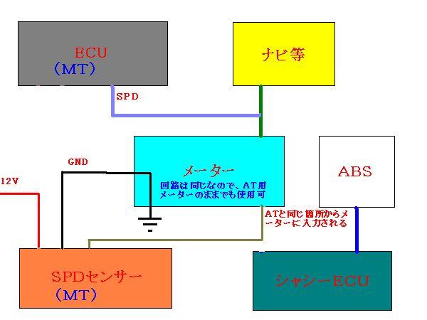 AT改MTの配線加工・JZX110偏
