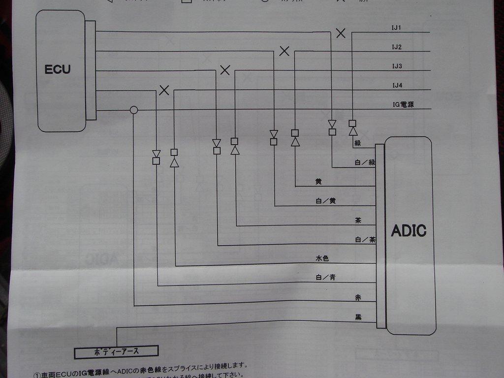 シエクル ADIC取り付け①