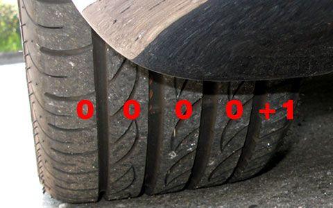 フロントタイヤの温度分布