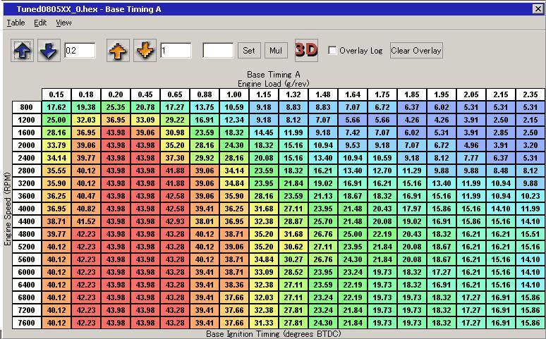 【ECU】ROM 2008.05.08現在(タイミング系)