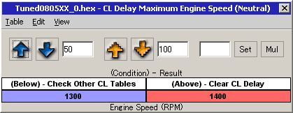 【ECU】ROM 2008.05.08現在(CL/OL、DBWなど)