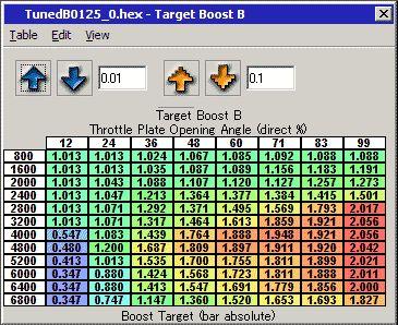 Target Boost B マップ