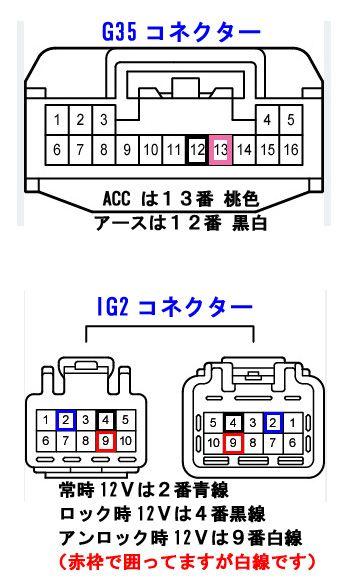 八木澤式サイレンバックユニット(キュンキュン)