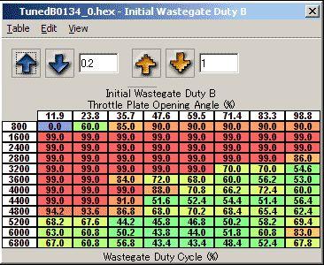 レガシィ BL チューンド Initial Wastegate Duty B