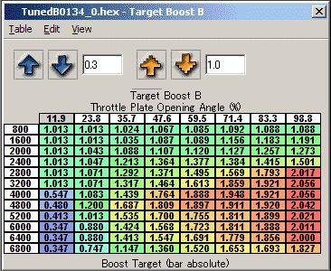 レガシィ BL Target Boost B