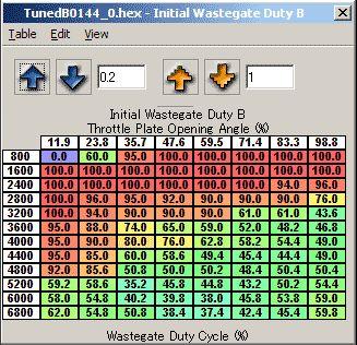 Initial Wastegate Duty Bのマップ