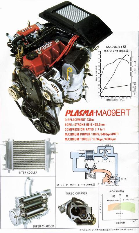 日産・マーチR/スーパーターボに搭載のMA09ERT型エンジンについて