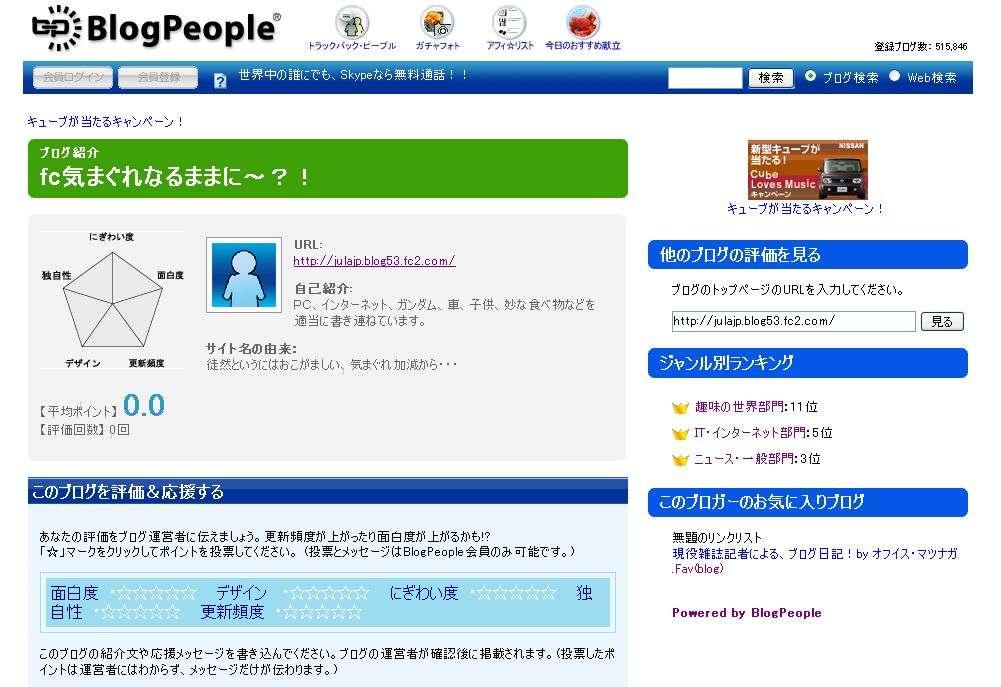 BlogPeopleプロフィール
