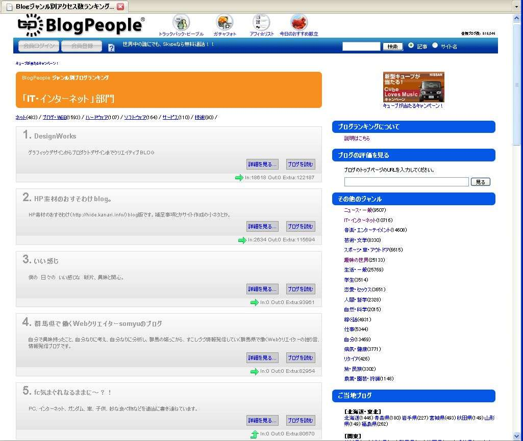 BlogPeopleインターネット部門