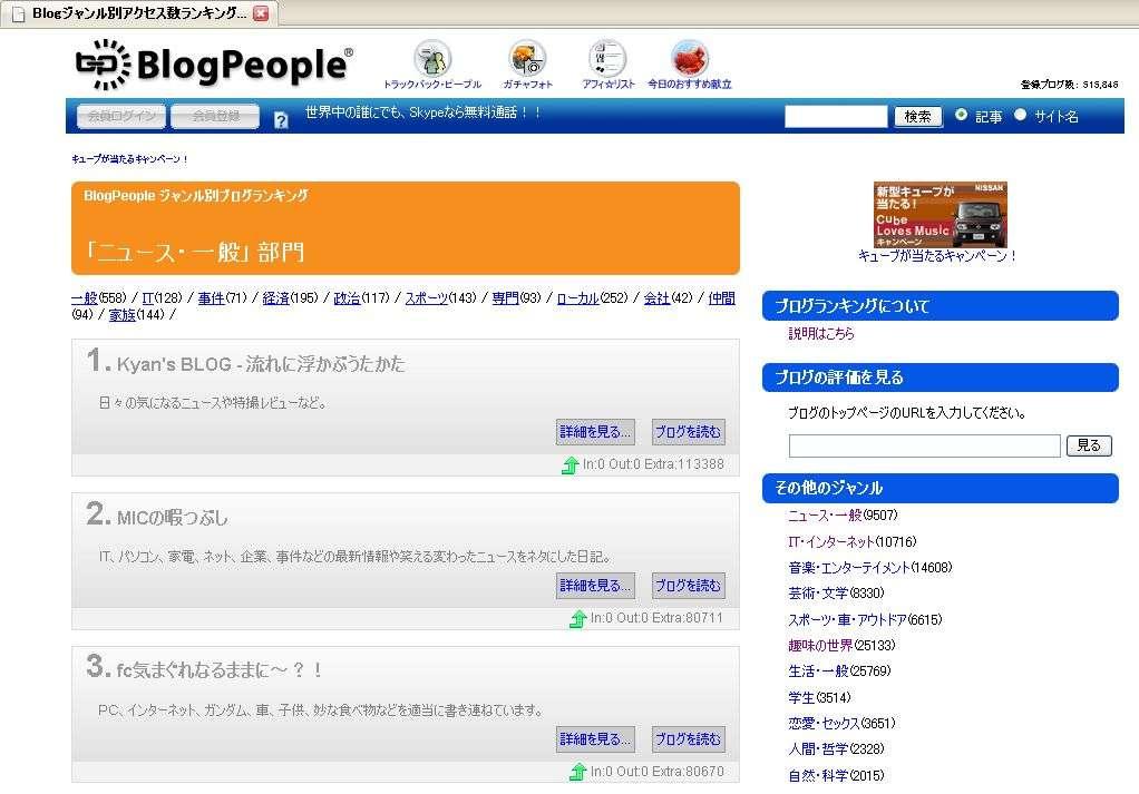 BlogPeopleNews一般部門