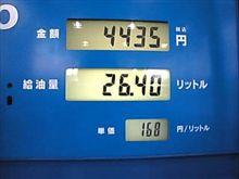 ガソリンがちょっと安くなりましたね。