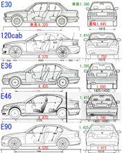 歴代3シリーズと120iカブリオレのサイズ・シルエット