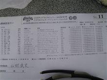全日本ジムカーナ最終戦@九州公開練習結果