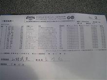 全日本ジムカーナ最終戦@九州決勝1本目