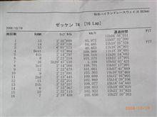 仙台ハイランド、2008,10,19