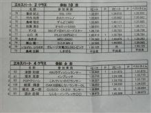 2008OSL四輪ジムカ~な?第5戦