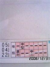 平成二十年最後の御挨拶と秘密暴露!?