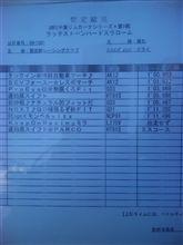 【2009JMRC千葉 第1戦】一本目終了ぉ~ orz