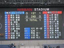 ナビスコ杯予選 VS横浜Fマリノス