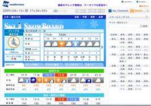 奥志賀の天気予報