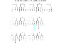 全日本少年サッカー大分市予選