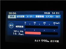 燃費計の誤差