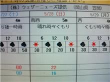 明日は『西日本スカイラインオーナーズミーティング』