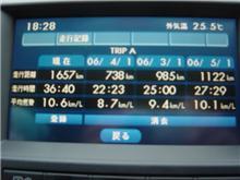5月の月間燃費 確定