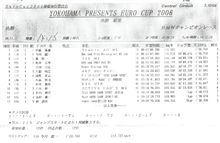 Euro Cup 決勝結果