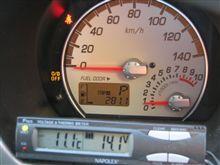 低燃費5時間耐久レース リザルト
