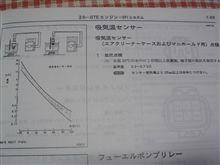 吸気温度センサー データ&レポートアップ