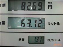 ε= \_○ノ ヒャッホーウ!!!記録更新ですm9っ`Д´) ビシッ!!