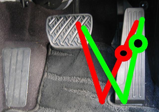 ペダル オルガン 式 高級車が採用する「オルガン式アクセルペダル」踏み間違い事故の抑制に効果あり!