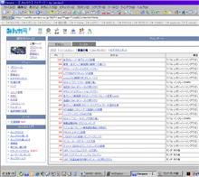 ブログ月次報告(2005年07月)