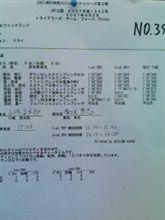 神奈川戦結果