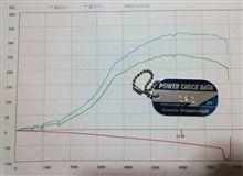 エボのパワー計測をしてきました。