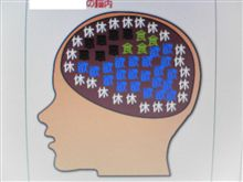 ■「脳内メーカー」(・∀・)ニヤニヤ■