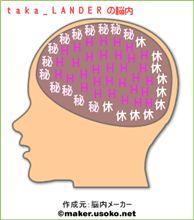 流行の脳内メーカー