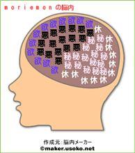 moriemonの脳内