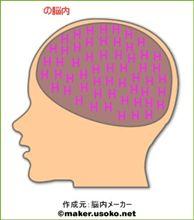 脳内メーカー再び・・・・