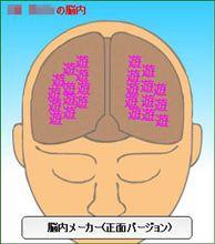 脳内メーカー 正面ヴァージョン