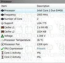デュアルコア CPUの温度