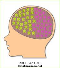 脳内メーカー。。。