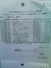 神奈川ジムカーナ第6戦富士